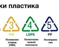 Знаки маркировки пластиковой тары