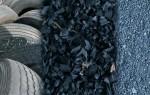 Переработка шин: бизнес-план по оборудованию мини-завода